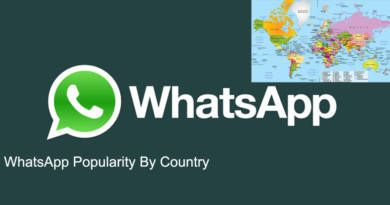 WhatsApp Popularity By Country